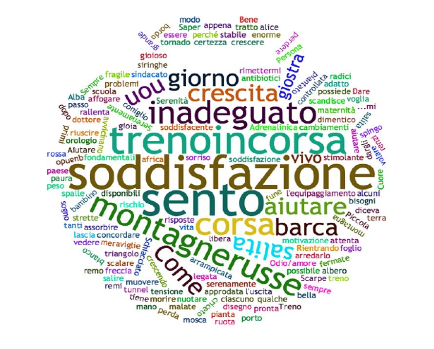 Vol3_1_Cosso_Dessi_Figura_c